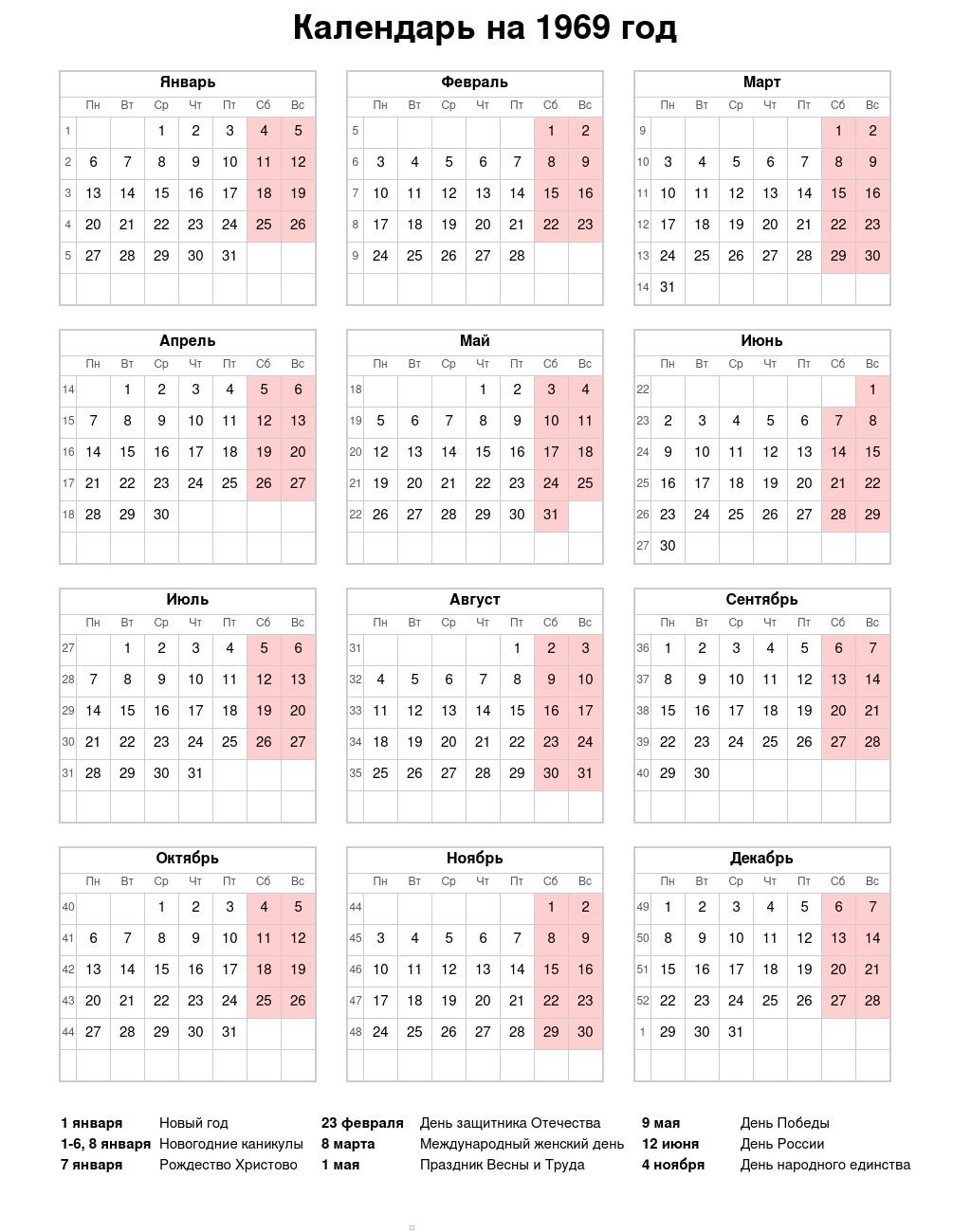 Лунный календарь на 1973 октябрь